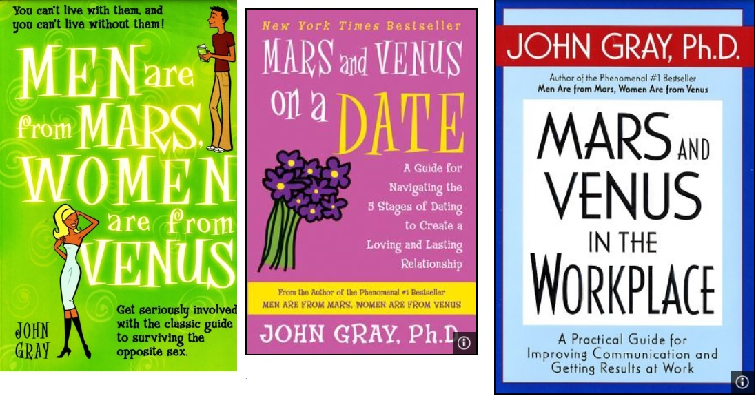gender difference in john grays men are from mars women are from venus One case is men's grumbling that if they offer answers for issues that ladies raise in a discussion, the women are not so much intrigued by tackling these matters, yet need the download link to this book is available for your kindle and other e-readers for purchase from amazon using the link below.